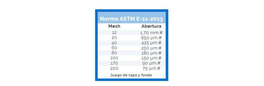 Norma ASTM E-11-2013