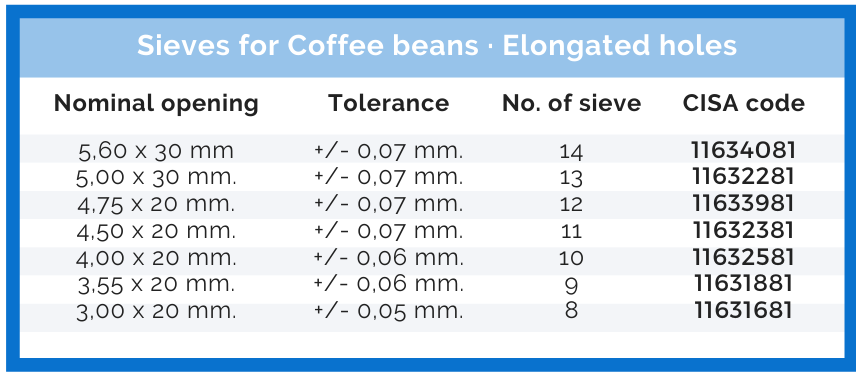 Guide for Coffee Beans Elongated