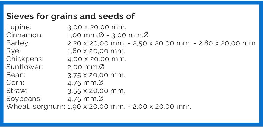 Guide for grains 1