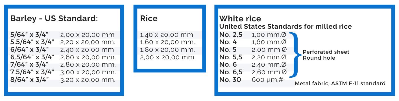 Guide for grains 6